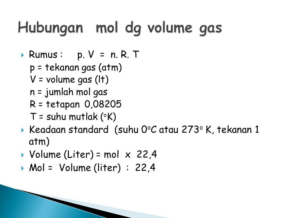  Rumus : p. V = n. R. T p = tekanan gas (atm) V = volume gas (lt) n = jumlah mol gas R = tetapan 0,08205 T = suhu mutlak ( o K)  Keadaan standard (s