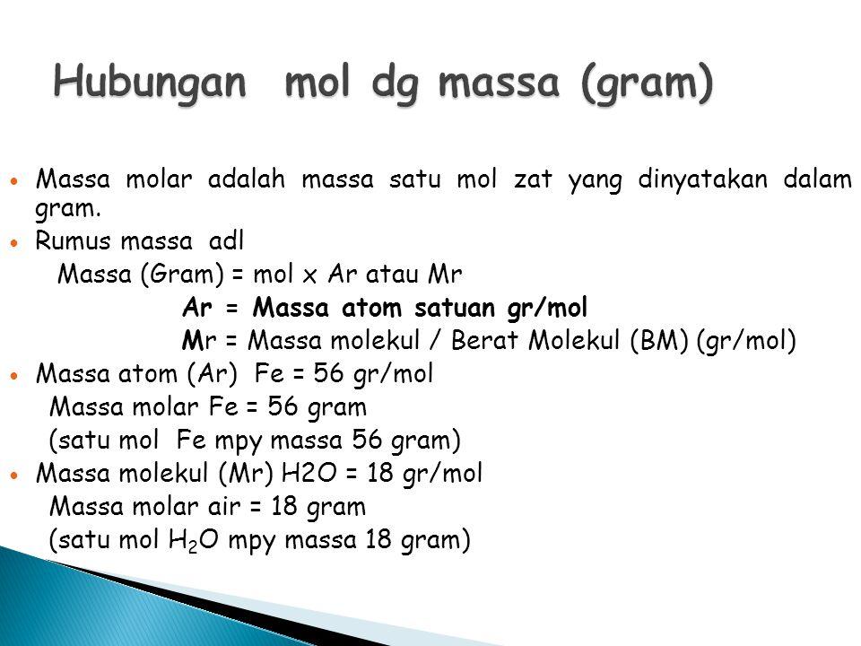 Massa molar adalah massa satu mol zat yang dinyatakan dalam gram. Rumus massa adl Massa (Gram) = mol x Ar atau Mr Ar = Massa atom satuan gr/mol Mr = M