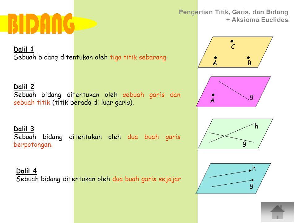 Pengertian Titik, Garis, dan Bidang + Aksioma Euclides Dalil 1 Sebuah bidang ditentukan oleh tiga titik sebarang. Dalil 2 Sebuah bidang ditentukan ole