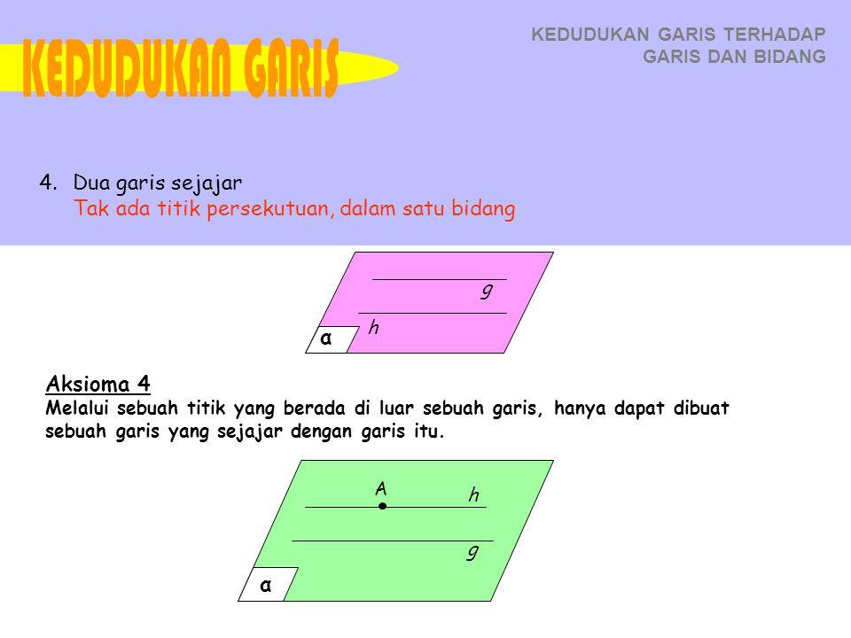 KEDUDUKAN GARIS TERHADAP GARIS DAN BIDANG 4.Dua garis sejajar Tak ada titik persekutuan, dalam satu bidang α g h Aksioma 4 Melalui sebuah titik yang b