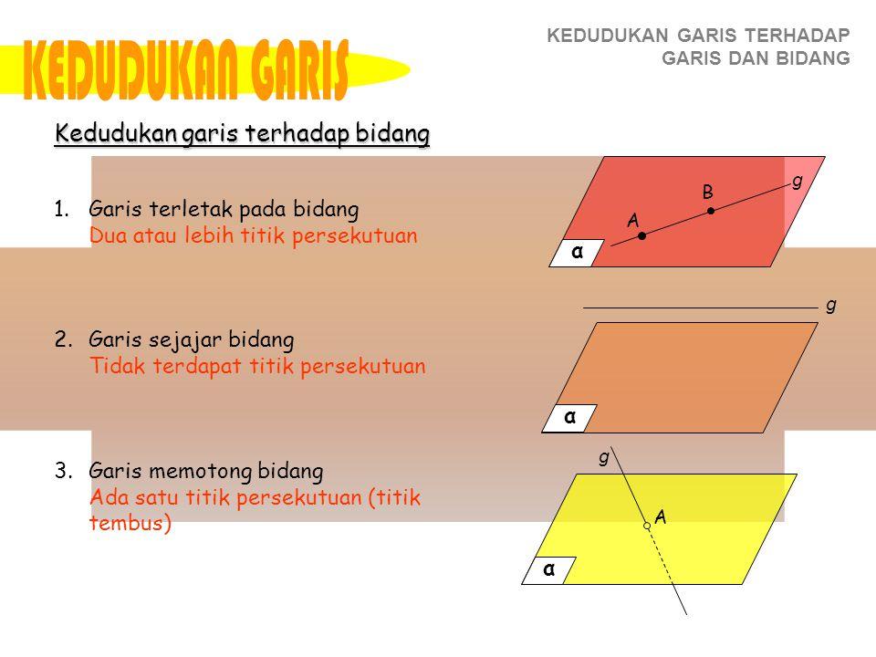 KEDUDUKAN GARIS TERHADAP GARIS DAN BIDANG Kedudukan garis terhadap bidang 1.Garis terletak pada bidang Dua atau lebih titik persekutuan 2.Garis sejaja