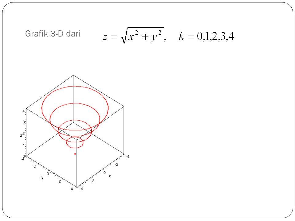 Grafik 3-D dari
