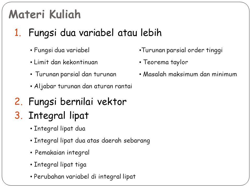 Materi Kuliah 1.Fungsi dua variabel atau lebih 2.Fungsi bernilai vektor 3.Integral lipat Fungsi dua variabel Turunan parsial order tinggi Limit dan kekontinuan Teorema taylor Turunan parsial dan turunan Masalah maksimum dan minimum Aljabar turunan dan aturan rantai Integral lipat dua Integral lipat dua atas daerah sebarang Pemakaian integral Integral lipat tiga Perubahan variabel di integral lipat