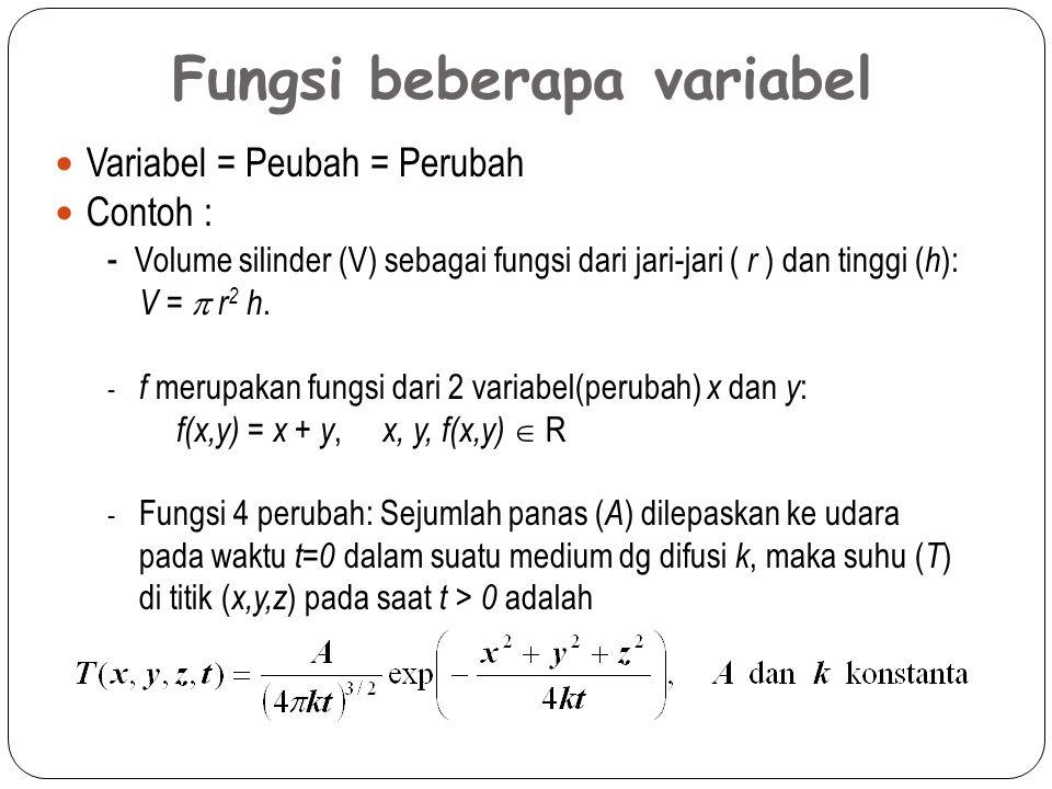 Fungsi beberapa variabel Variabel = Peubah = Perubah Contoh : - Volume silinder (V) sebagai fungsi dari jari-jari ( r ) dan tinggi ( h ): V =  r 2 h.