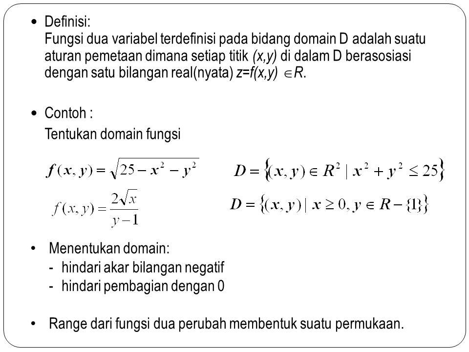 Definisi: Fungsi dua variabel terdefinisi pada bidang domain D adalah suatu aturan pemetaan dimana setiap titik (x,y) di dalam D berasosiasi dengan satu bilangan real(nyata) z = f(x,y)  R.