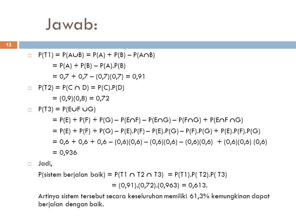 Jawab: 13  P(T1) = P(A  B) = P(A) + P(B) – P(A  B) = P(A) + P(B) – P(A).P(B) = 0,7 + 0,7 – (0,7)(0,7) = 0,91  P(T2) = P(C  D) = P(C).P(D) = (0,9)