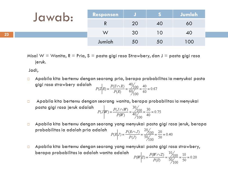 Jawab: 23 Misal W = Wanita, R = Pria, S = pasta gigi rasa Strawbery, dan J = pasta gigi rasa jeruk. Jadi,  Apabila kita bertemu dengan seorang pria,