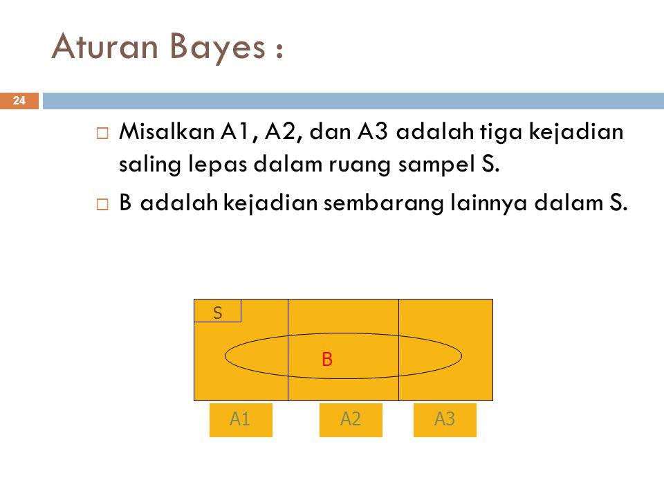 Aturan Bayes : 24  Misalkan A1, A2, dan A3 adalah tiga kejadian saling lepas dalam ruang sampel S.  B adalah kejadian sembarang lainnya dalam S. S A