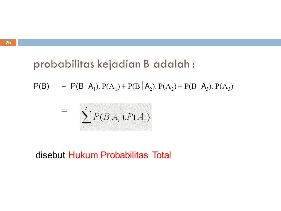 probabilitas kejadian B adalah : 25 P(B) = P(B  A 1 ). P(A 1 ) + P(B  A 2 ). P(A 2 ) + P(B  A 3 ). P(A 3 ) = disebut Hukum Probabilitas Total