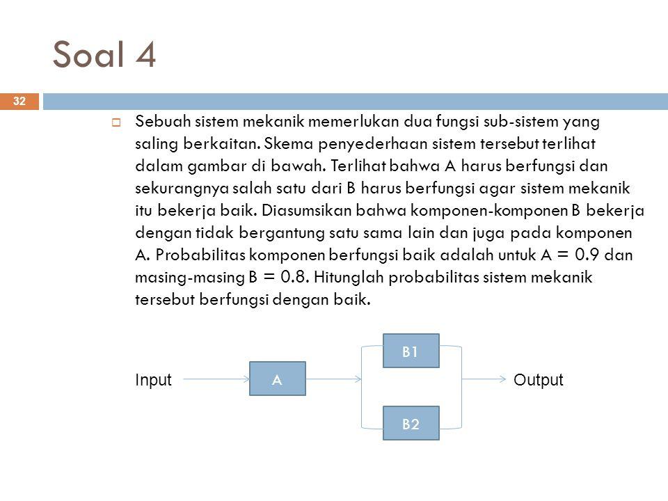 Soal 4 32  Sebuah sistem mekanik memerlukan dua fungsi sub-sistem yang saling berkaitan. Skema penyederhaan sistem tersebut terlihat dalam gambar di