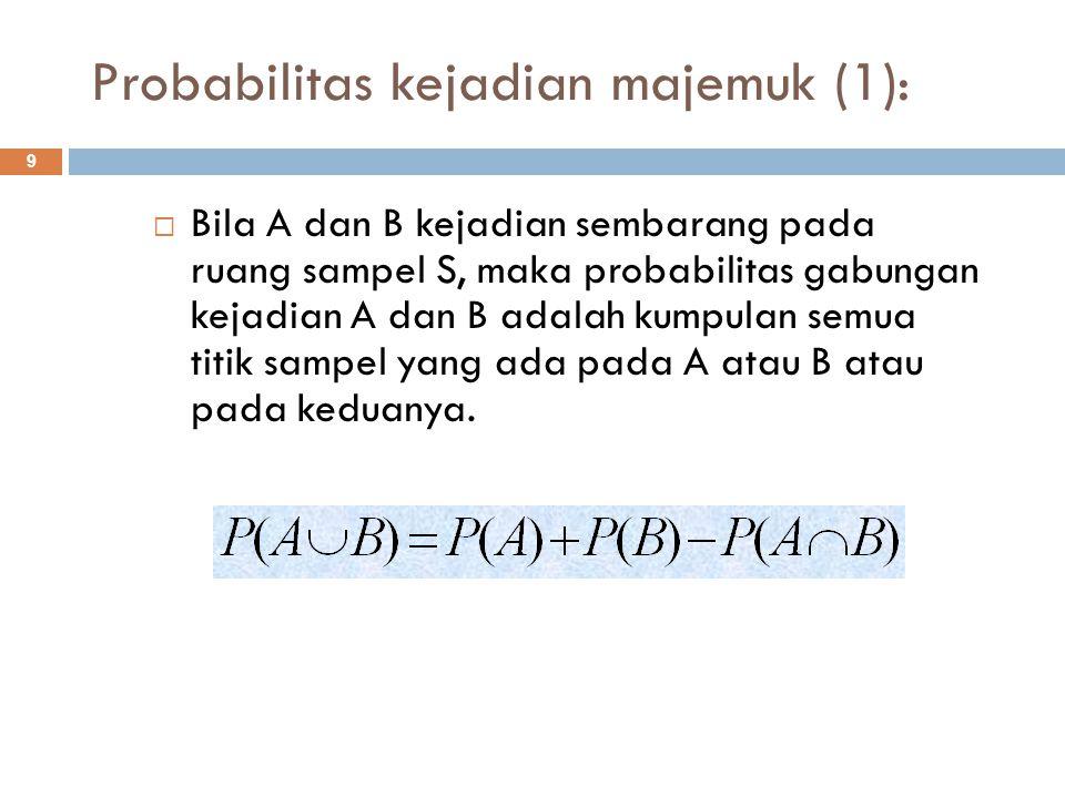 Probabilitas kejadian majemuk (1): 9  Bila A dan B kejadian sembarang pada ruang sampel S, maka probabilitas gabungan kejadian A dan B adalah kumpula