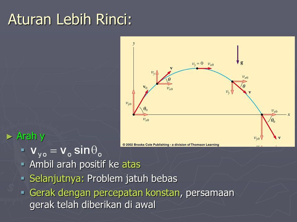 Aturan Lebih Rinci: ► Arah y   Ambil arah positif ke atas  Selanjutnya: Problem jatuh bebas  Gerak dengan percepatan konstan, persamaan gerak telah diberikan di awal