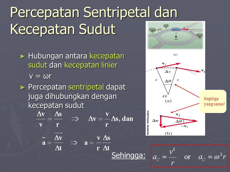 Percepatan Sentripetal dan Kecepatan Sudut ► Hubungan antara kecepatan sudut dan kecepatan linier v = ωr v = ωr ► Percepatan sentripetal dapat juga dihubungkan dengan kecepatan sudut Sehingga: Segitiga yang sama!