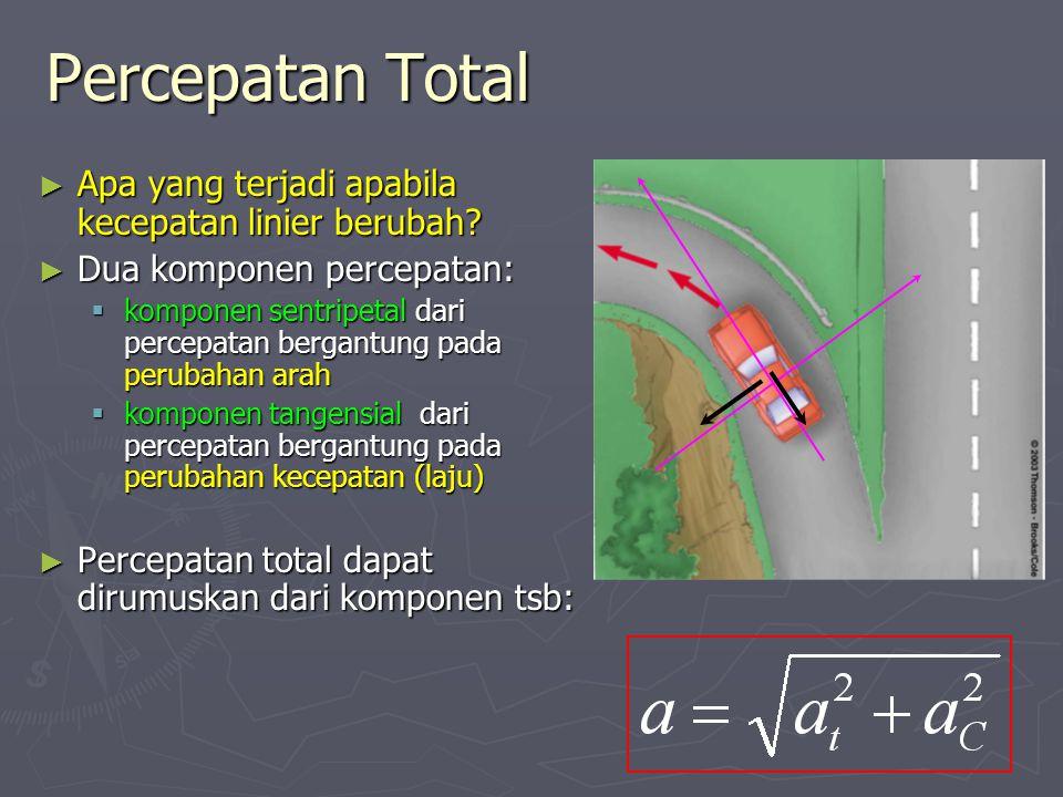 Percepatan Total ► Apa yang terjadi apabila kecepatan linier berubah.