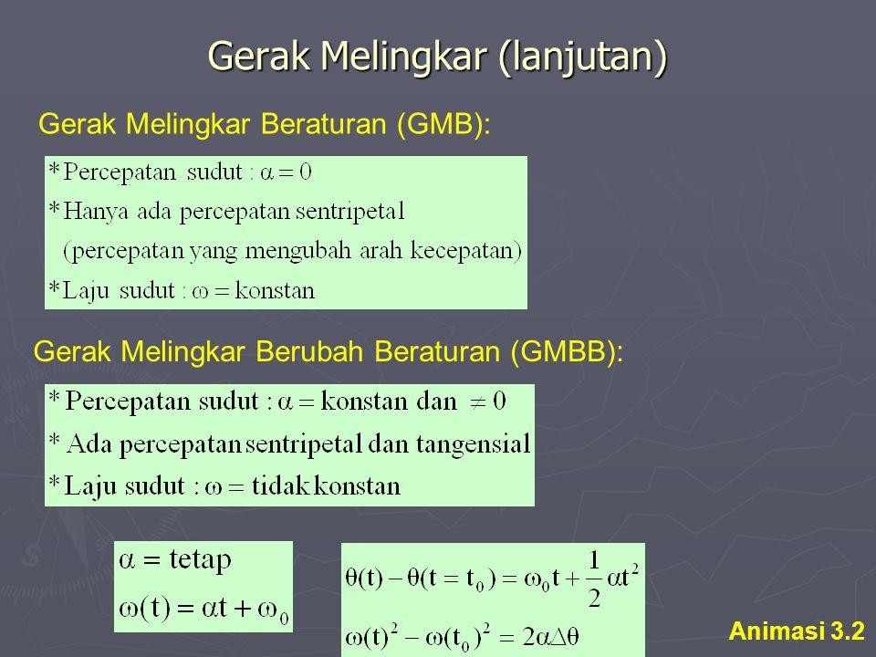 Gerak Melingkar (lanjutan) Gerak Melingkar Beraturan (GMB): Gerak Melingkar Berubah Beraturan (GMBB): Animasi 3.2