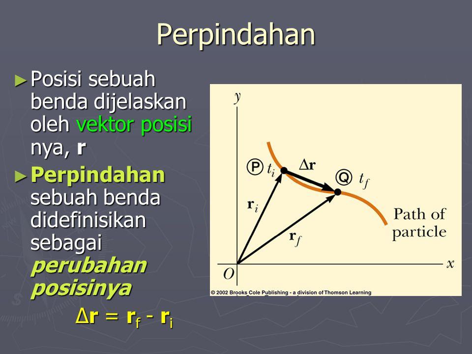 Perpindahan ► Posisi sebuah benda dijelaskan oleh vektor posisi nya, r ► Perpindahan sebuah benda didefinisikan sebagai perubahan posisinya Δr = r f - r i Δr = r f - r i