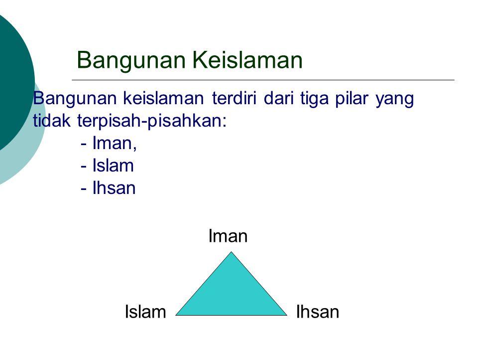 Bangunan Keislaman Iman IslamIhsan Bangunan keislaman terdiri dari tiga pilar yang tidak terpisah-pisahkan: - Iman, - Islam - Ihsan