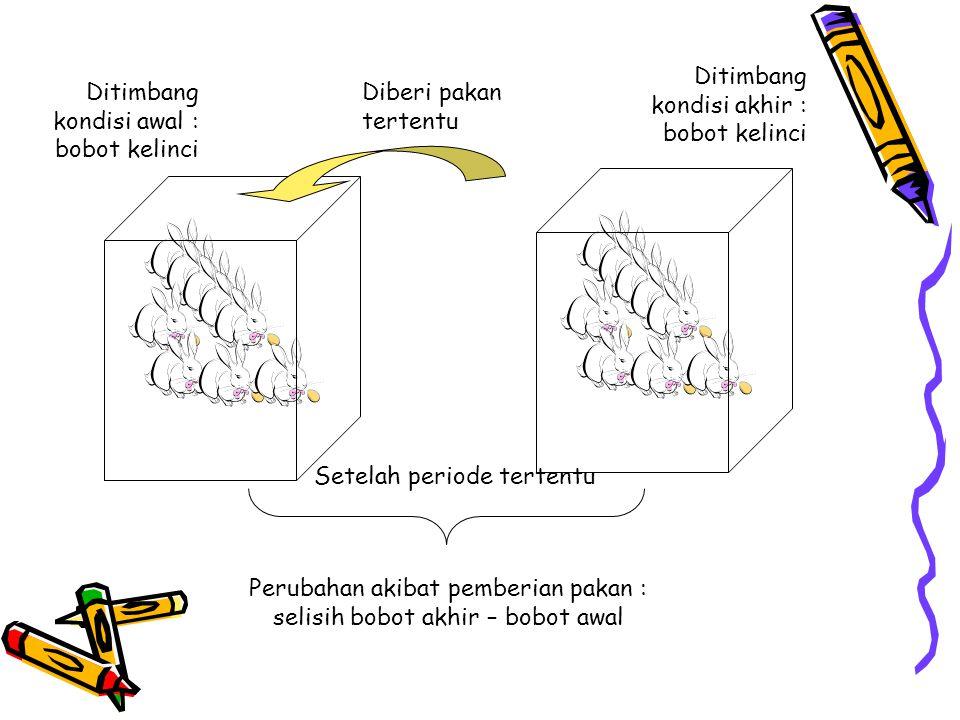 Diberi pakan tertentu Ditimbang kondisi awal : bobot kelinci Ditimbang kondisi akhir : bobot kelinci Setelah periode tertentu Perubahan akibat pemberi