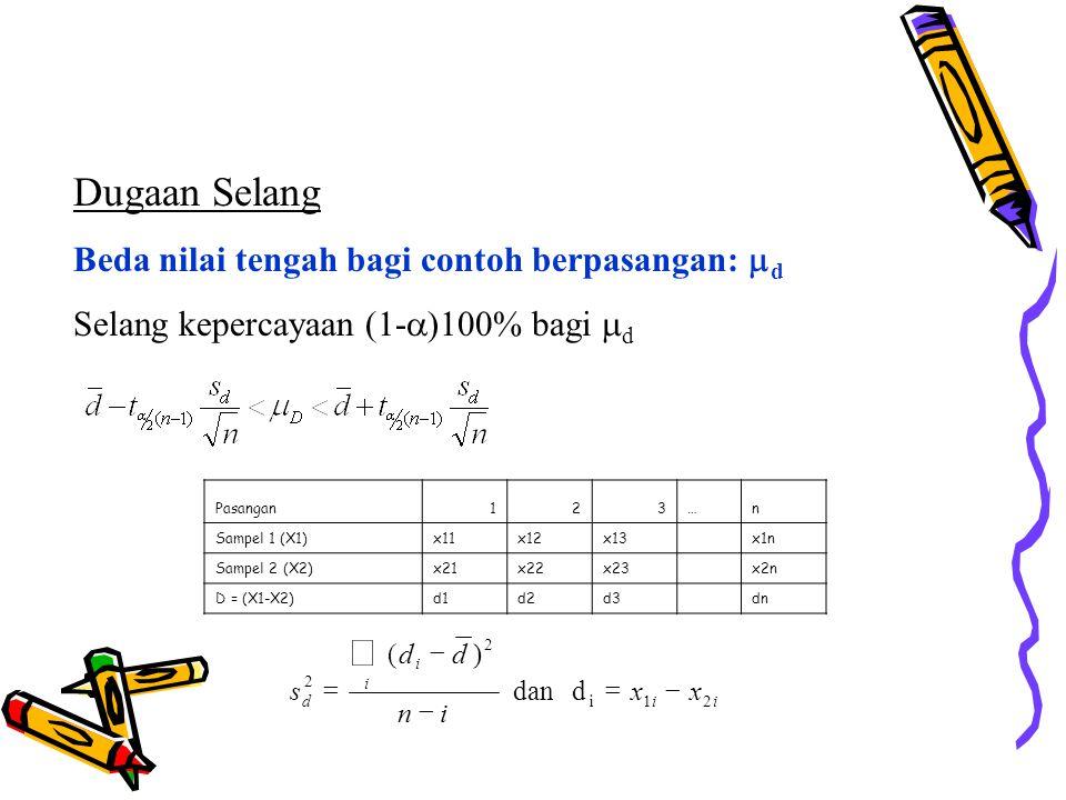 Dugaan Selang Beda nilai tengah bagi contoh berpasangan:  d Selang kepercayaan (1-  )100% bagi  d Pasangan123…n Sampel 1 (X1)x11x12x13 x1n Sampel 2