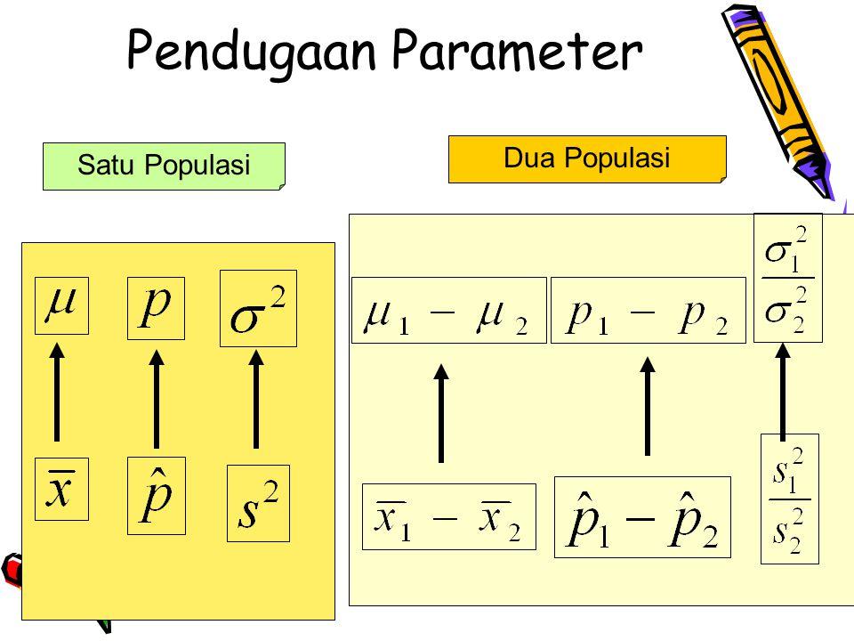 Pendugaan Parameter Satu Populasi Dua Populasi