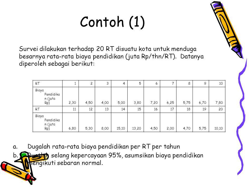 Contoh (1) Survei dilakukan terhadap 20 RT disuatu kota untuk menduga besarnya rata-rata biaya pendidikan (juta Rp/thn/RT). Datanya diperoleh sebagai