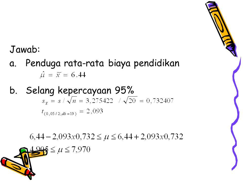Jawab: a.Penduga rata-rata biaya pendidikan b.Selang kepercayaan 95%