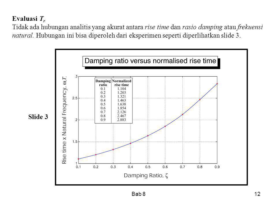 Bab 812 Evaluasi T r Tidak ada hubungan analitis yang akurat antara rise time dan rasio damping atau frekuensi natural. Hubungan ini bisa diperoleh da