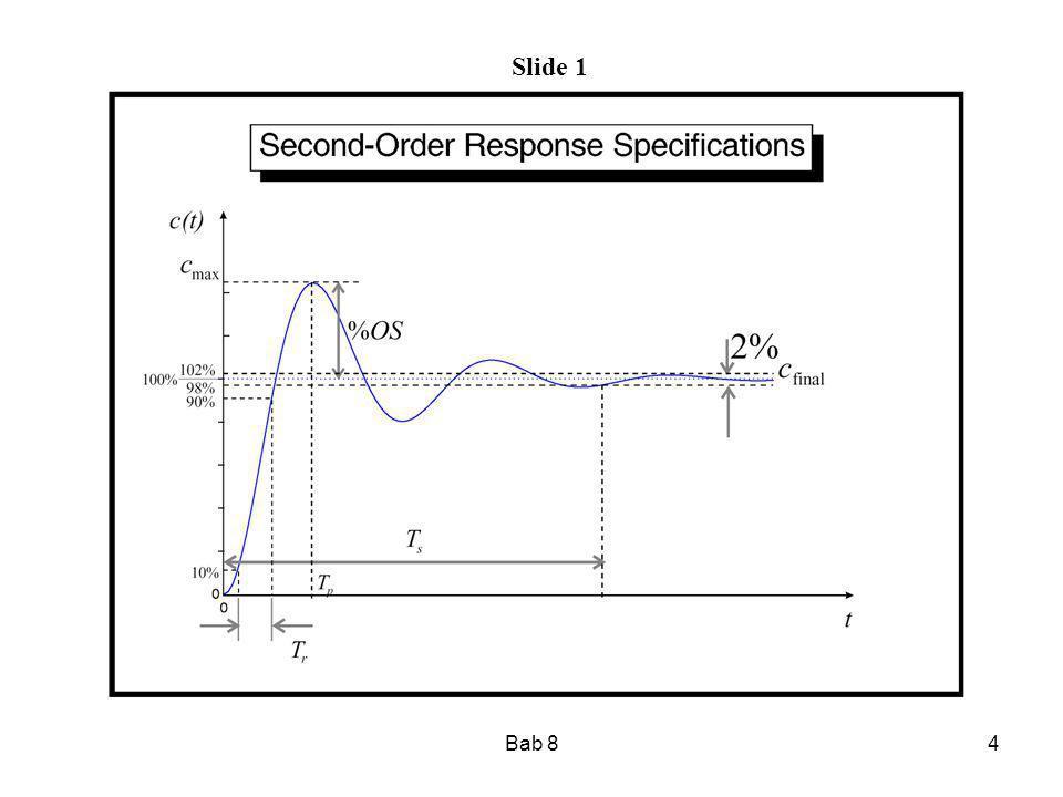 Bab 85 Risetime, settling time, dan peak time memberikan informasi mengenai kecepatan dan kualitas respon transien.