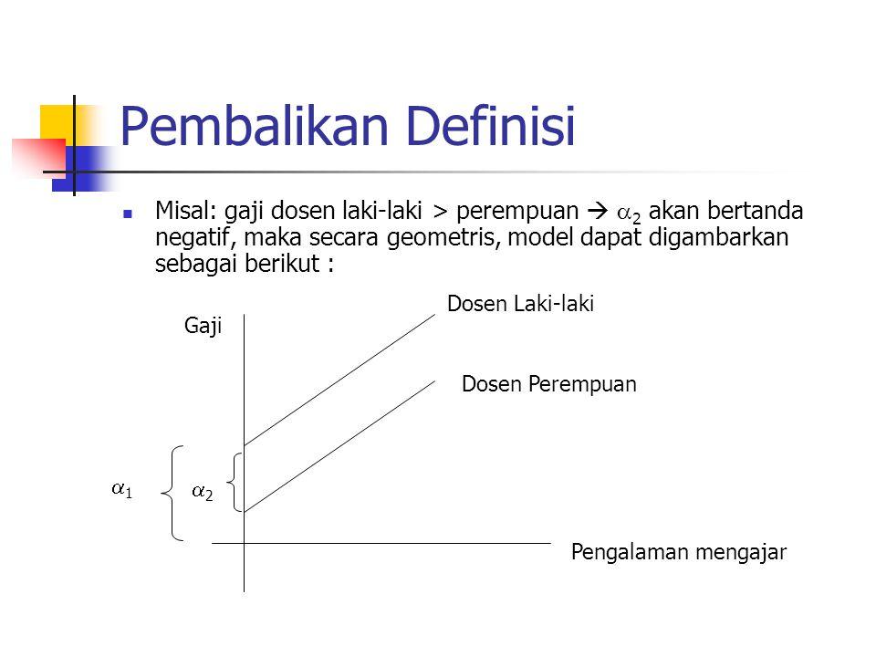 Pembalikan Definisi Misal: gaji dosen laki-laki > perempuan   2 akan bertanda negatif, maka secara geometris, model dapat digambarkan sebagai berikut : Gaji Dosen Laki-laki Dosen Perempuan 22 11 Pengalaman mengajar