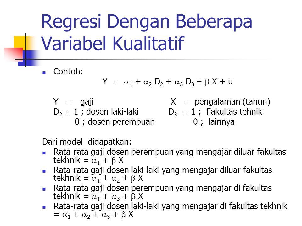 Regresi Dengan Beberapa Variabel Kualitatif Contoh: Y =  1 +  2 D 2 +  3 D 3 +  X + u Y = gaji X = pengalaman (tahun) D 2 = 1 ; dosen laki-laki D 3 = 1 ; Fakultas tehnik 0 ; dosen perempuan0 ; lainnya Dari model didapatkan: Rata-rata gaji dosen perempuan yang mengajar diluar fakultas tekhnik =  1 +  X Rata-rata gaji dosen laki-laki yang mengajar diluar fakultas tekhnik =  1 +  2 +  X Rata-rata gaji dosen perempuan yang mengajar di fakultas tekhnik =  1 +  3 +  X Rata-rata gaji dosen laki-laki yang mengajar di fakultas tekhnik =  1 +  2 +  3 +  X