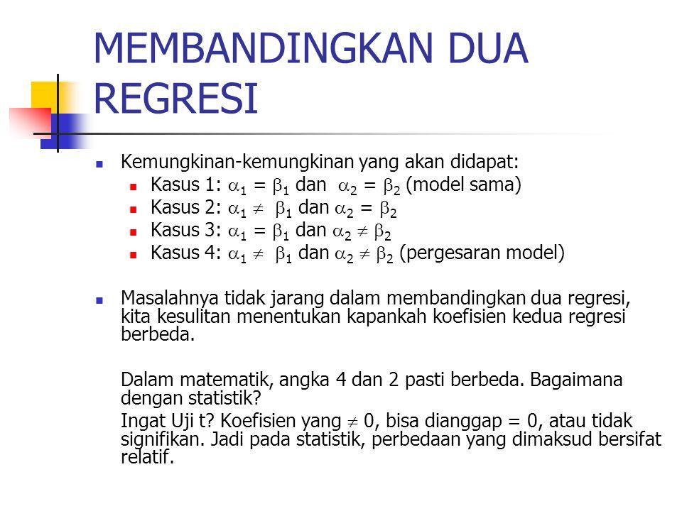 MEMBANDINGKAN DUA REGRESI Kemungkinan-kemungkinan yang akan didapat: Kasus 1:  1 =  1 dan  2 =  2 (model sama) Kasus 2:  1   1 dan  2 =  2 Kasus 3:  1 =  1 dan  2   2 Kasus 4:  1   1 dan  2   2 (pergesaran model) Masalahnya tidak jarang dalam membandingkan dua regresi, kita kesulitan menentukan kapankah koefisien kedua regresi berbeda.