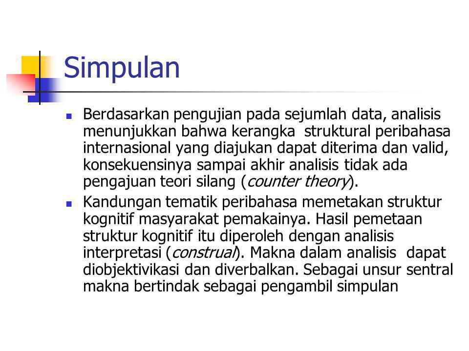 Simpulan Berdasarkan pengujian pada sejumlah data, analisis menunjukkan bahwa kerangka struktural peribahasa internasional yang diajukan dapat diterim