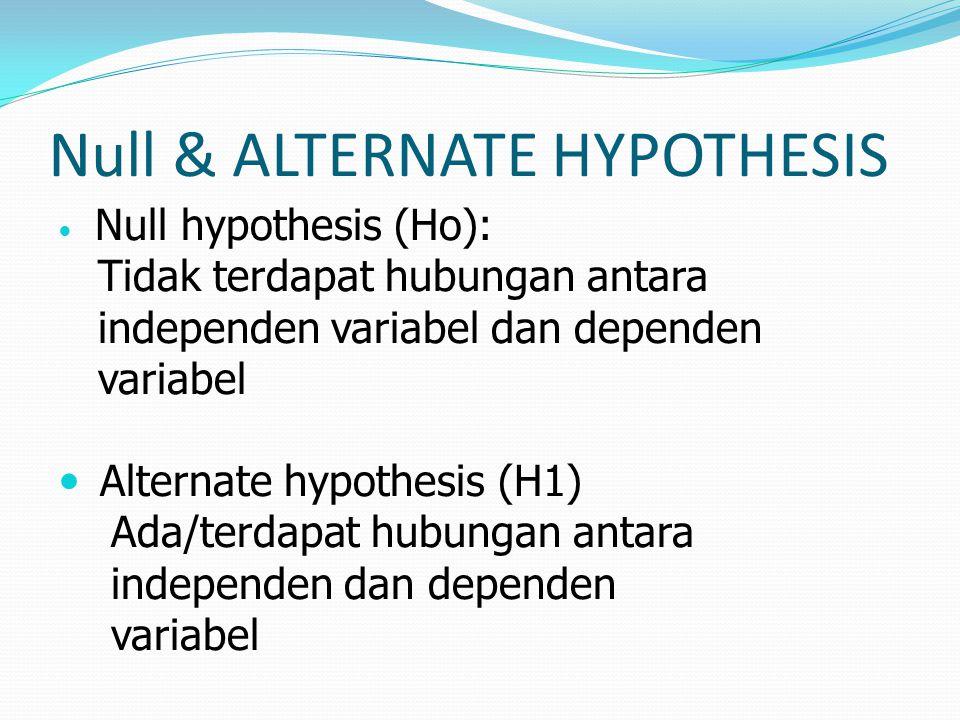 Null & ALTERNATE HYPOTHESIS Null hypothesis (Ho): Tidak terdapat hubungan antara independen variabel dan dependen variabel Alternate hypothesis (H1) A