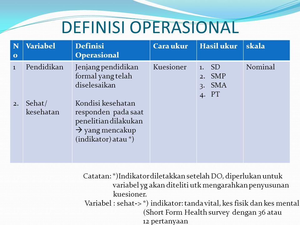 DEFINISI OPERASIONAL NoNo VariabelDefinisi Operasional Cara ukurHasil ukurskala 1 2. Pendidikan Sehat/ kesehatan Jenjang pendidikan formal yang telah