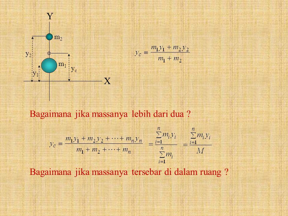 m1m1 m2m2 y1y1 y2y2 Y X ycyc Bagaimana jika massanya lebih dari dua ? Bagaimana jika massanya tersebar di dalam ruang ?