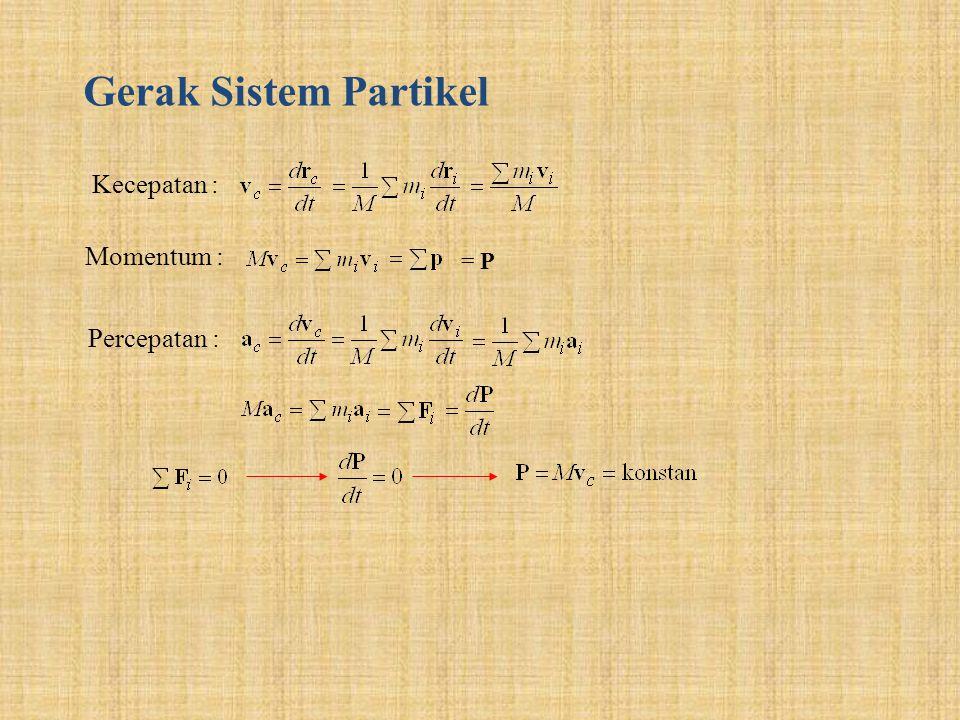 Gerak Sistem Partikel Kecepatan : = P Momentum : Percepatan :