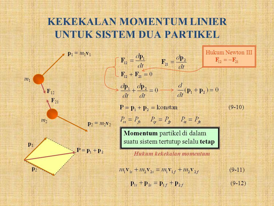 KEKEKALAN MOMENTUM LINIER UNTUK SISTEM DUA PARTIKEL m1m1 p 1 = m 1 v 1 m2m2 p 2 = m 2 v 2 p1p1 p2p2 F 21 F 12 Hukum Newton III (9-10) Momentum partike