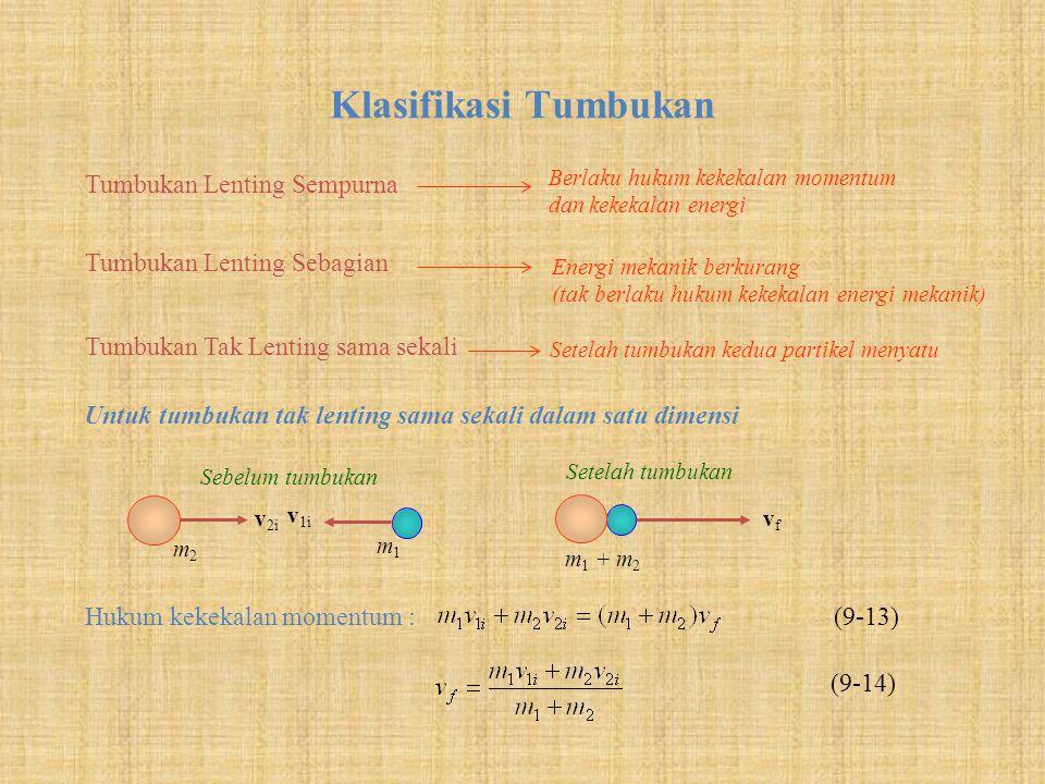 Klasifikasi Tumbukan Tumbukan Lenting Sempurna Berlaku hukum kekekalan momentum dan kekekalan energi Tumbukan Lenting Sebagian Energi mekanik berkuran