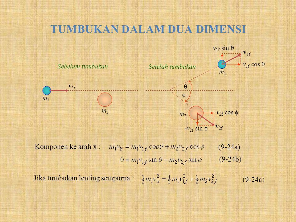TUMBUKAN DALAM DUA DIMENSI v 1i m1m1 m2m2 Sebelum tumbukan Setelah tumbukan v 1f v 2f m1m1 m2m2   v 1f sin  v 1f cos  v 2f cos  -v 2f sin  Kompo