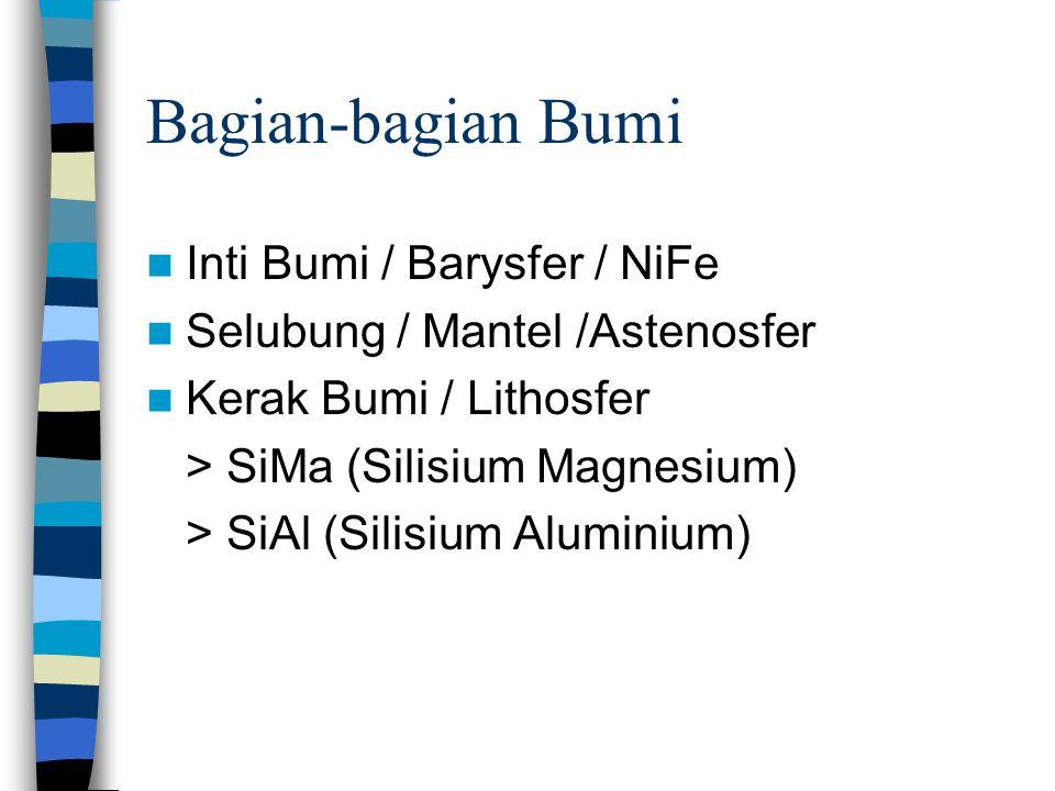 Inti Bumi / Barysfer / NiFe Selubung / Mantel /Astenosfer Kerak Bumi / Lithosfer > SiMa (Silisium Magnesium) > SiAl (Silisium Aluminium)
