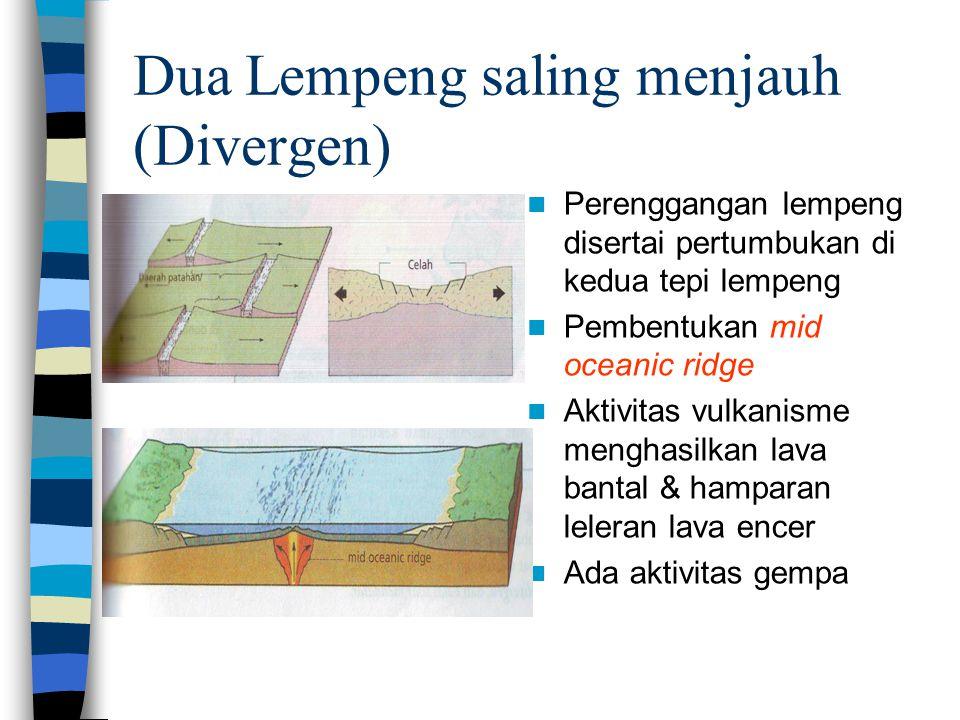 Dua Lempeng saling menjauh (Divergen) Perenggangan lempeng disertai pertumbukan di kedua tepi lempeng Pembentukan mid oceanic ridge Aktivitas vulkanis