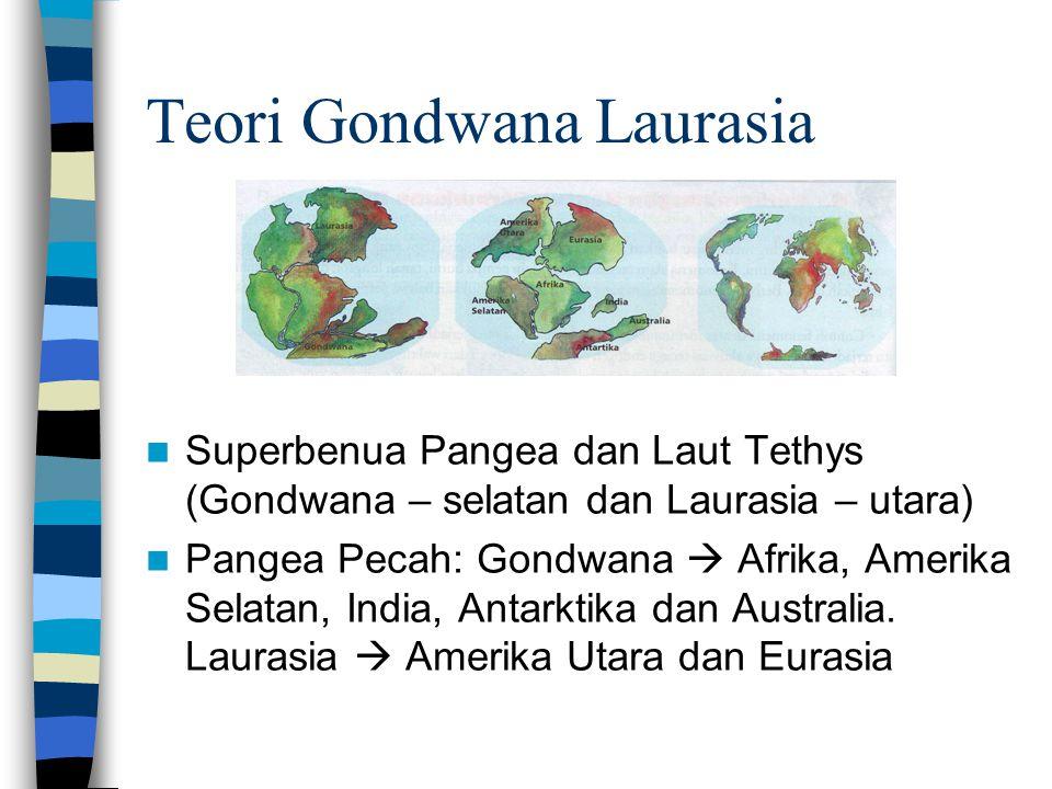 Teori Gondwana Laurasia Superbenua Pangea dan Laut Tethys (Gondwana – selatan dan Laurasia – utara) Pangea Pecah: Gondwana  Afrika, Amerika Selatan,