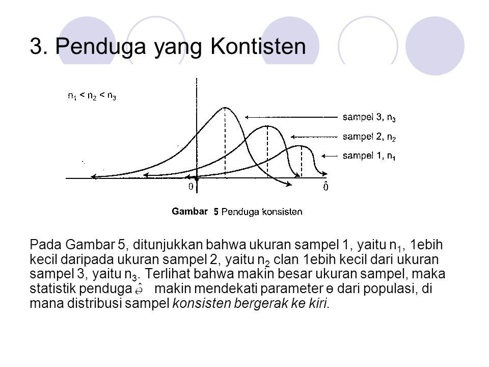 C.Pendugaan Titik Kita mengenal dua jenis pendugaan, yaitu pendugaan titik dan pendugaan interval.