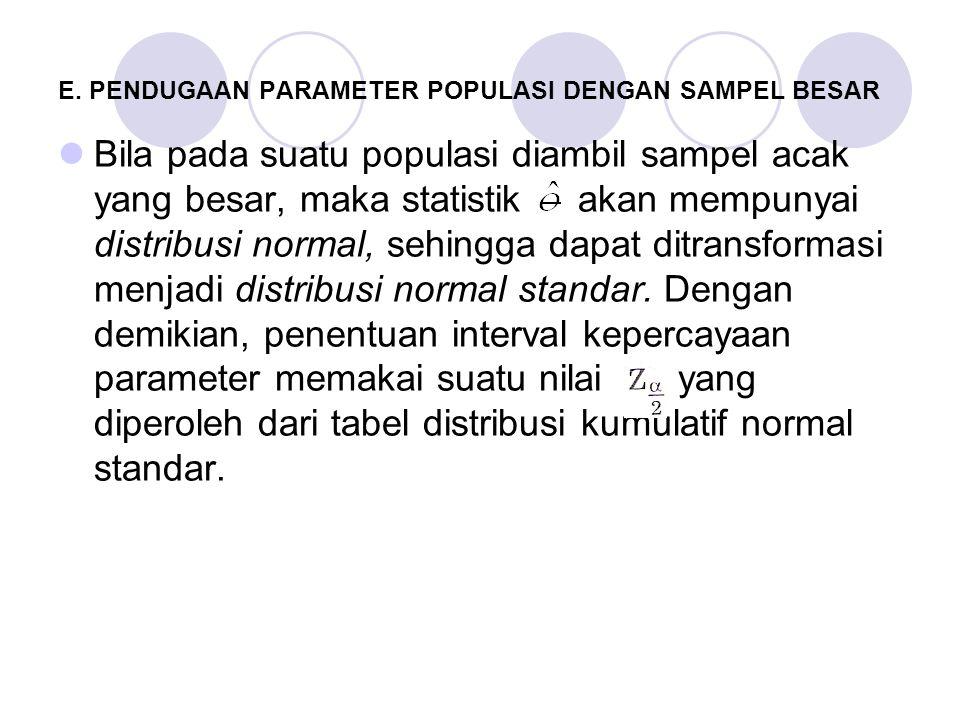 E. PENDUGAAN PARAMETER POPULASI DENGAN SAMPEL BESAR Bila pada suatu populasi diambil sampel acak yang besar, maka statistik akan mempunyai distribusi