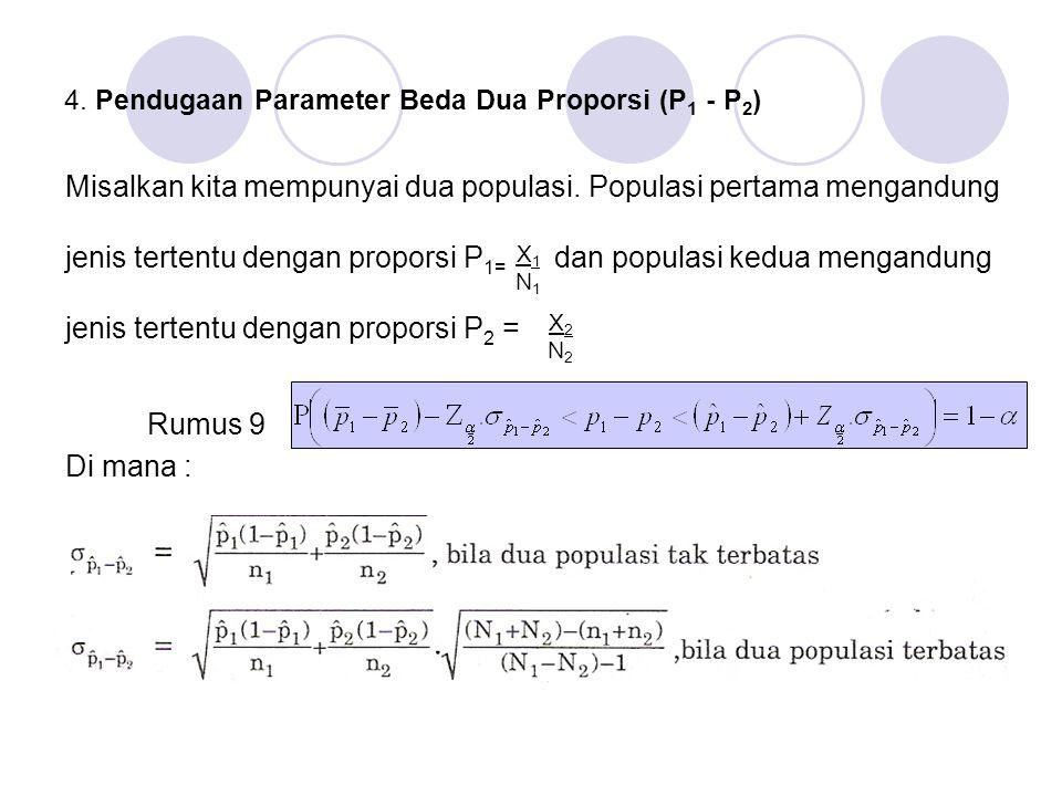 4. Pendugaan Parameter Beda Dua Proporsi (P 1 - P 2 ) Misalkan kita mempunyai dua populasi. Populasi pertama mengandung jenis tertentu dengan proporsi