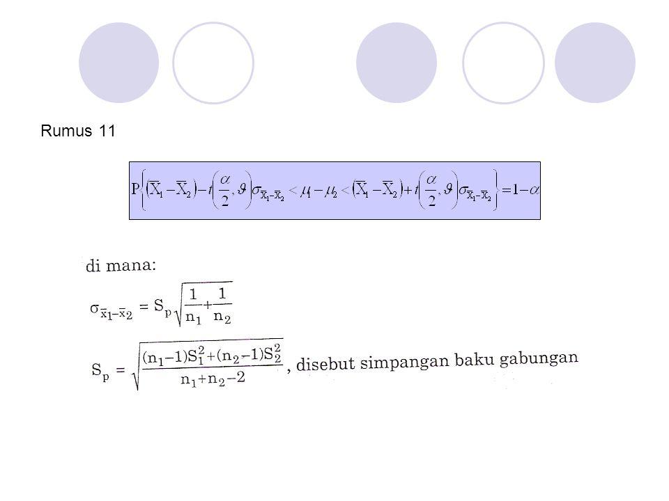 Akan tetapi, bila variansi dua populasi itu tidak sama besarnya, yaitu dan kedua variansi tidak diketahui nilainya, maka interval kepercayaan untuk pendugaan parameter beda dua ratarata (µ 1 - µ 1 ) dari dua populasi itu berubah menjadi: