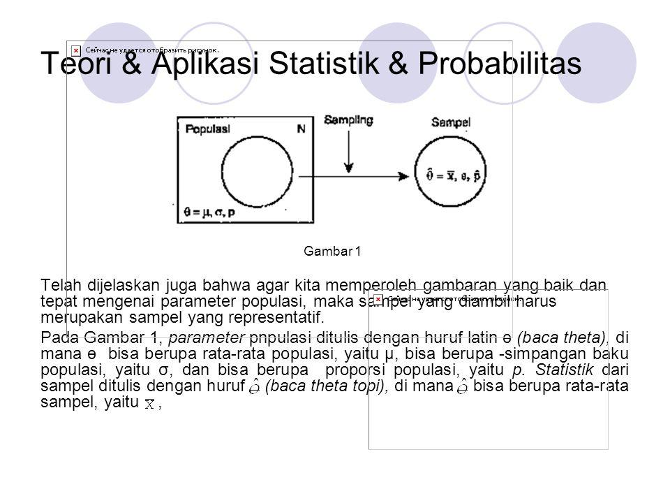 bisa berupa simpangan baku, yaitu S, dan bisa berupa proporsi sampel, yaitu Dalam statistika inferensia, statistik inilah yang dipakai untuk menduga paramater ө dari populasi, tepatnya adalah sebagai berikut: Statistik = dipakai untuk menduga parameter ө = µ Statistik = S dipakai untuk menduga parameter ө = σ Statistik = dipakai untuk menduga parameter ө = p