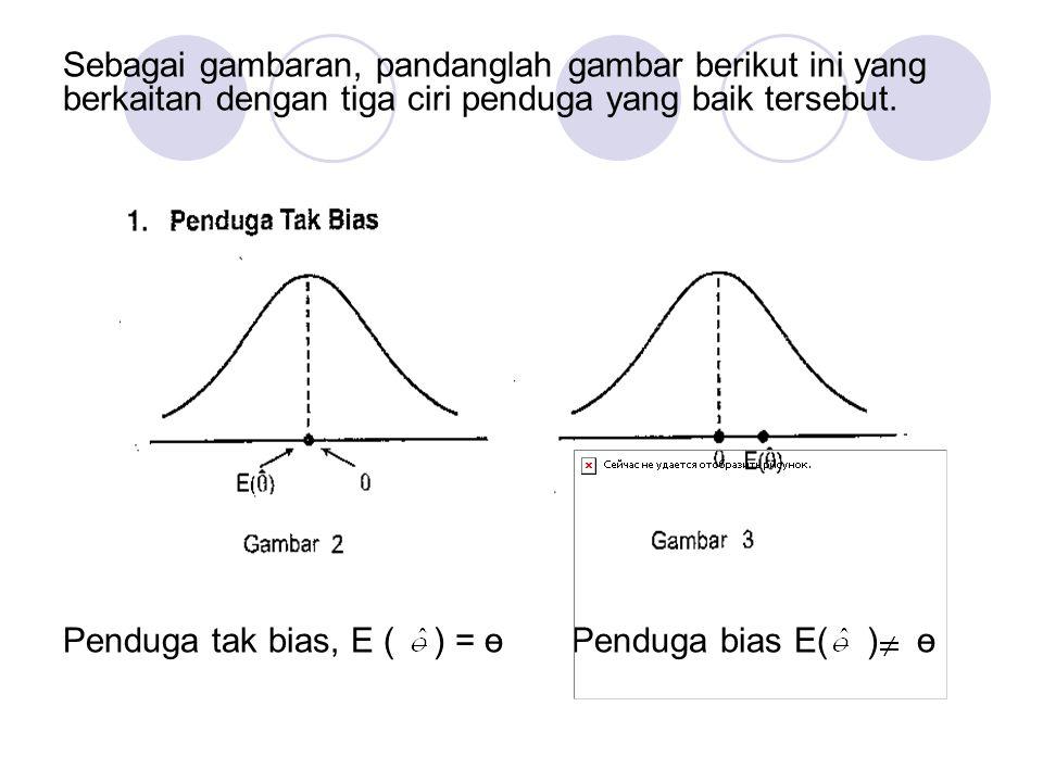 Sebagai gambaran, pandanglah gambar berikut ini yang berkaitan dengan tiga ciri penduga yang baik tersebut. Penduga tak bias, E ( ) = ө Penduga bias E