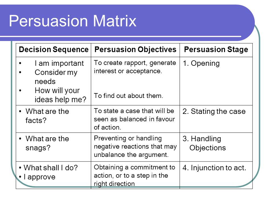 Works or Fails When persuasion works, both parties will have gone through this sequence stage by stage.