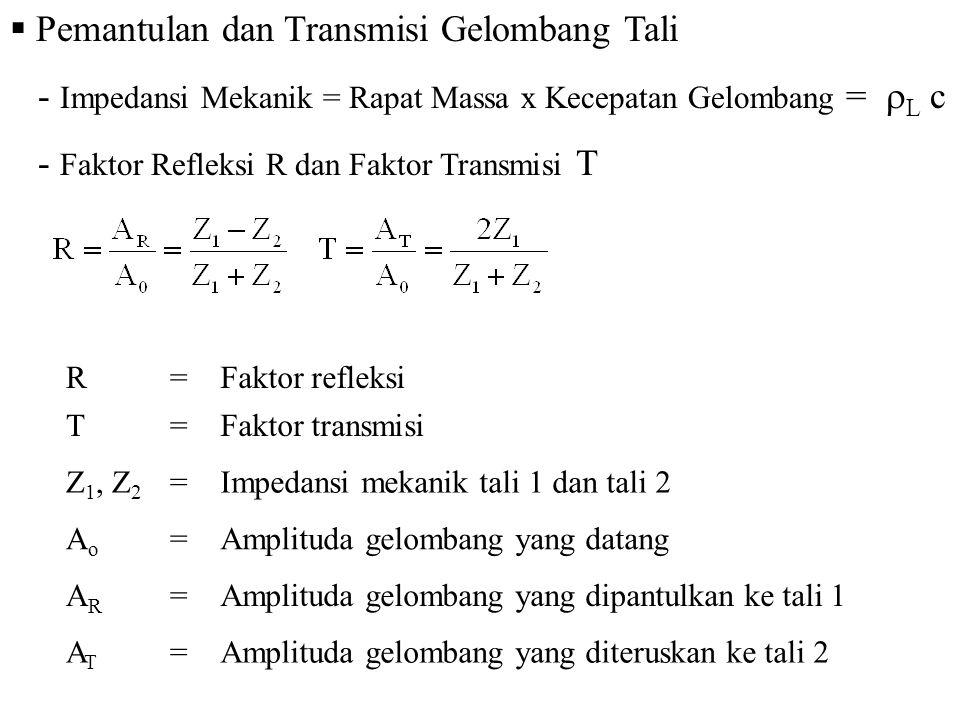  Pemantulan dan Transmisi Gelombang Tali - Impedansi Mekanik = Rapat Massa x Kecepatan Gelombang =  L c - Faktor Refleksi R dan Faktor Transmisi T R=Faktor refleksi T=Faktor transmisi Z 1, Z 2 =Impedansi mekanik tali 1 dan tali 2 AoAo =Amplituda gelombang yang datang ARAR =Amplituda gelombang yang dipantulkan ke tali 1 ATAT =Amplituda gelombang yang diteruskan ke tali 2